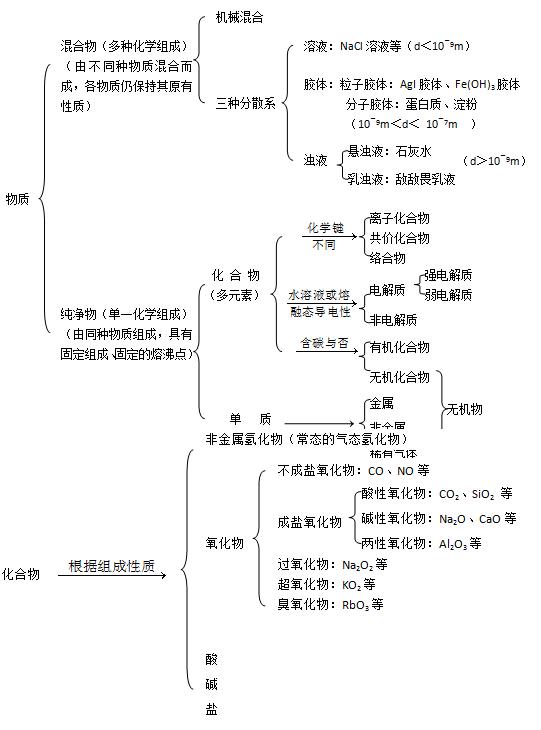 电路 电路图 电子 原理图 541_730 竖版 竖屏