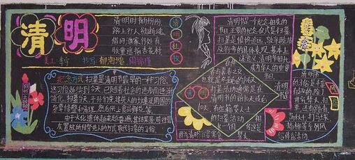 黑板报是一个很好的语文积累形式,让孩子在制作黑板报的过程中,体会知识的收集与整理,拓展孩子的思维,清明节就要到了,关于清明节的黑板报你了解多少呢?下面武汉爱智康小学备考版块为大家整理关于清明节的黑板报图片,以供参考。