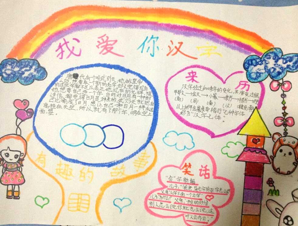 《有趣的汉字》手抄报图片