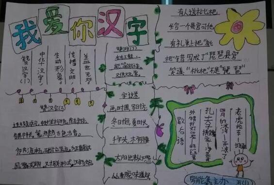《我爱你汉字》手抄报图片