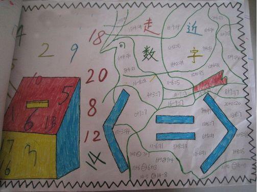 小学数学手抄报三年级