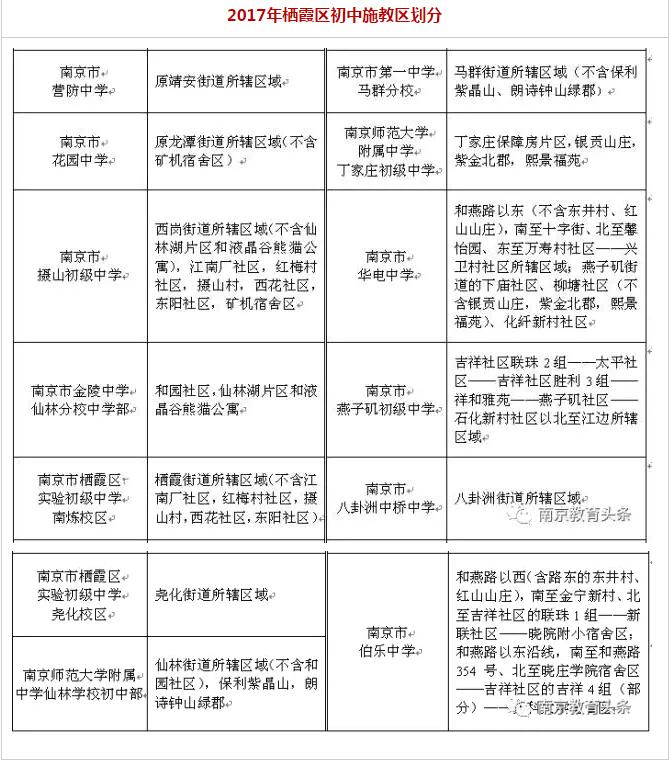 2017南京市栖霞区小学招生政策