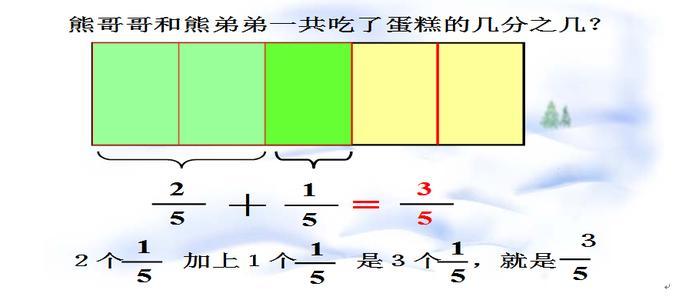 小学数学板书设计图片