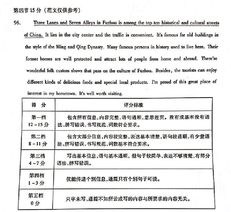 2017中考英语家乡题目及范文:名胜的高中2015广州录取分数线作文图片