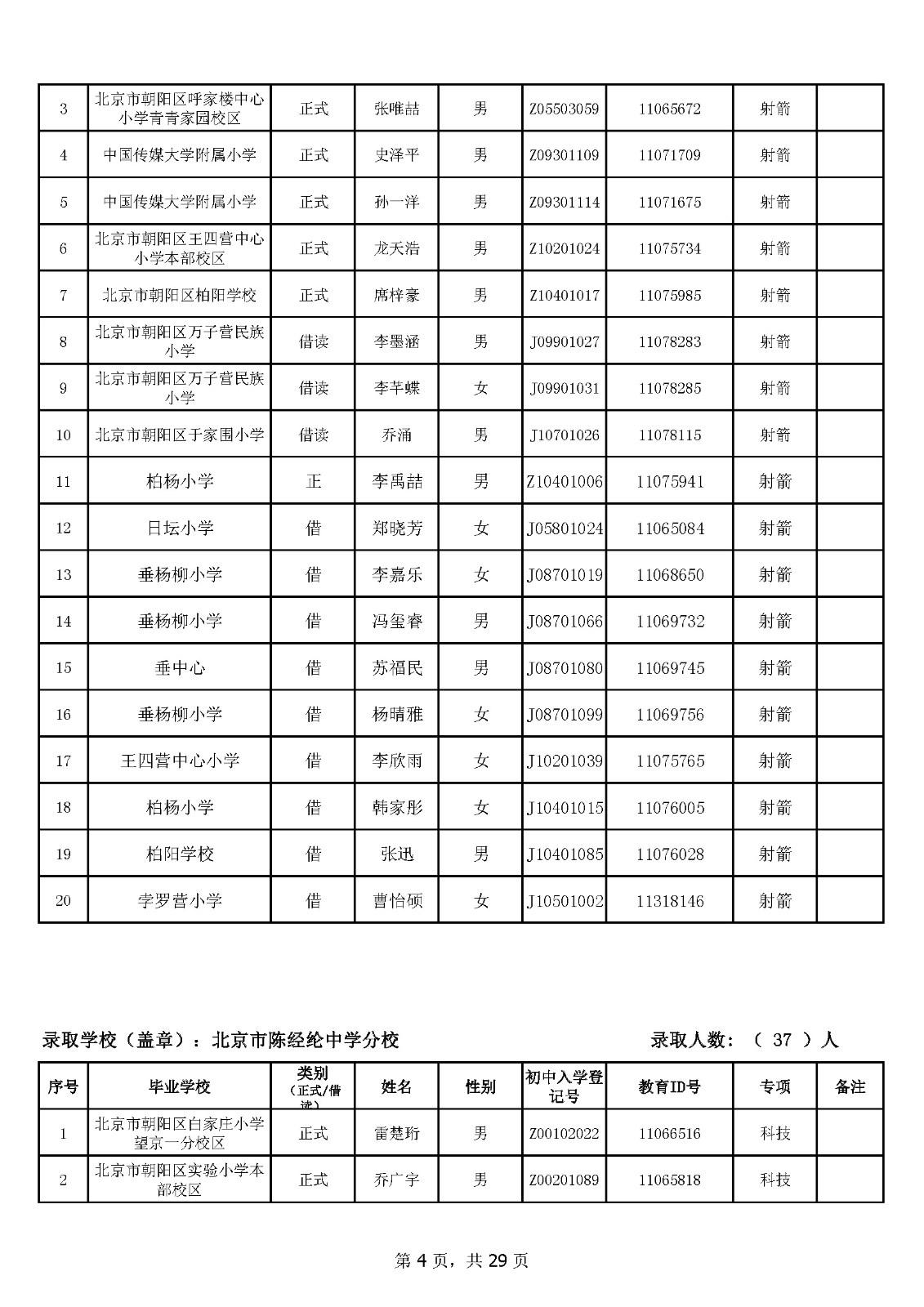 朝阳区2017小升初特长生录取名单