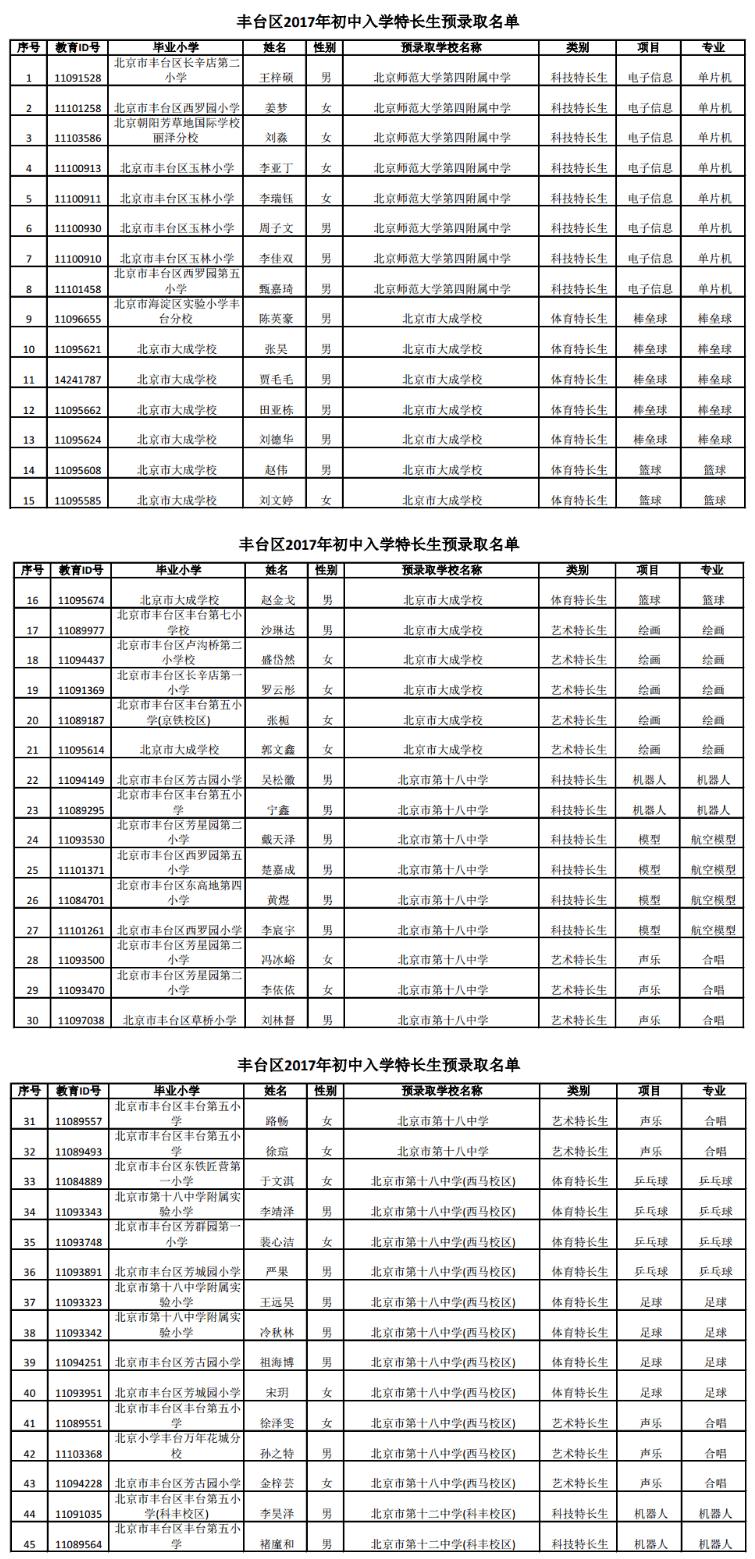 丰台区2017小升初特长生预录取名单