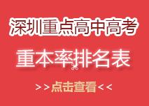 2016年深圳重点高中高考重本率排名表(汇总)