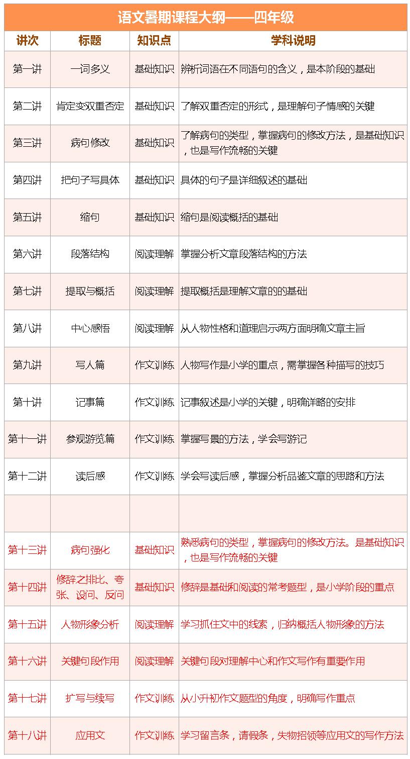 2017上海�壑强凳钇�1��1――小�W四年��Z文