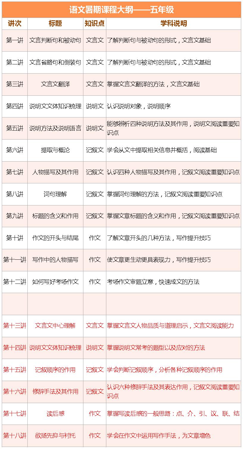 2017上海�壑强凳钇�1��1――小�W五年��Z文