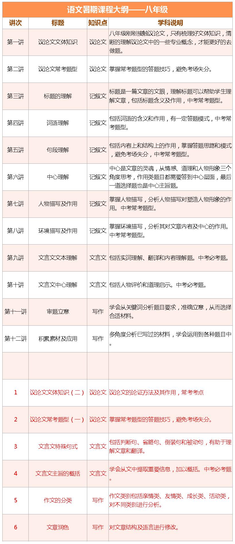 2017上海�壑强凳钇�1��1――初二�Z文