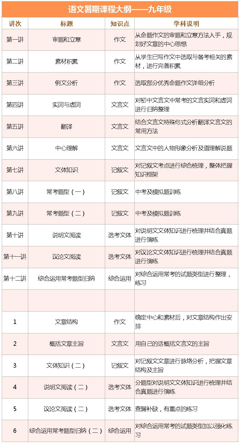 2017上海�壑强凳钇�1��1――初三�Z文