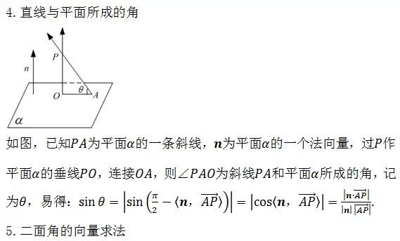 高中数学公式大全之空间向量与立体几何