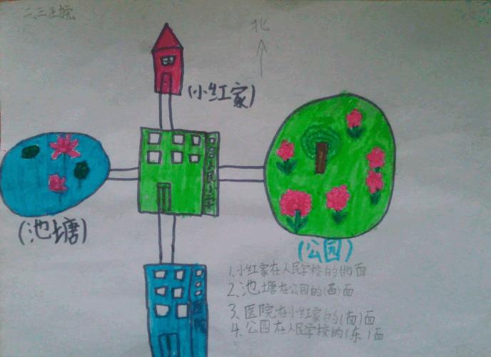 康有为小学_小学数学位置与方向的手抄报_北京爱智康
