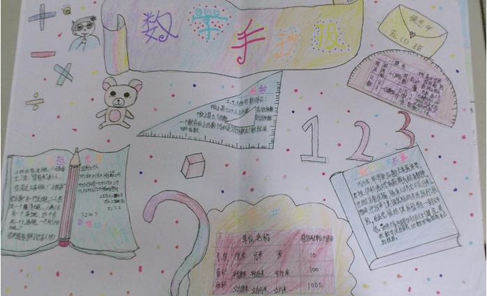 家教小报-小编推荐:   爱智康小学教育频道为分享的   !二年级是开发孩子智力