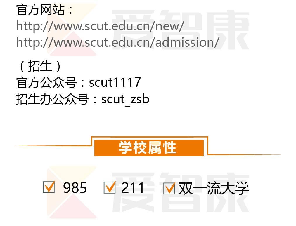 华南理工大学属性