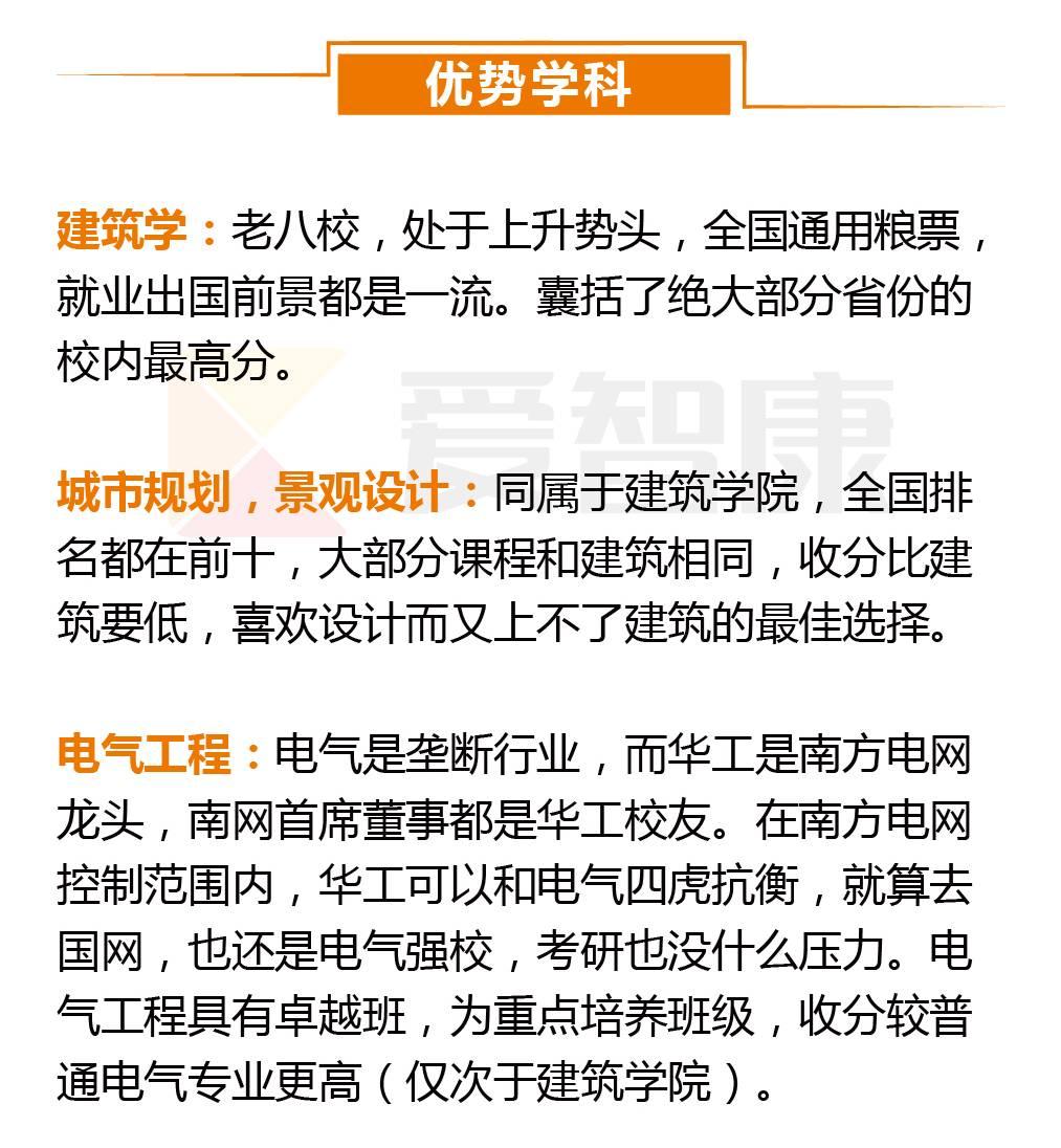 华南理工大学优势学科