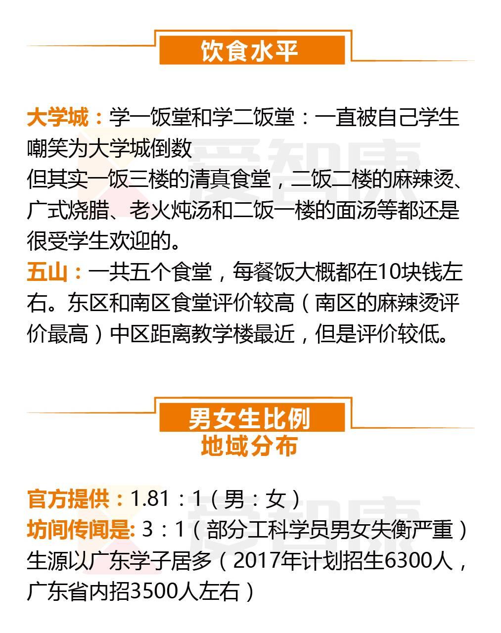 华南理工大学饮食水平及男女生比例