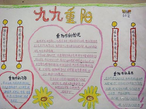 2017六年级重阳节手抄报图片