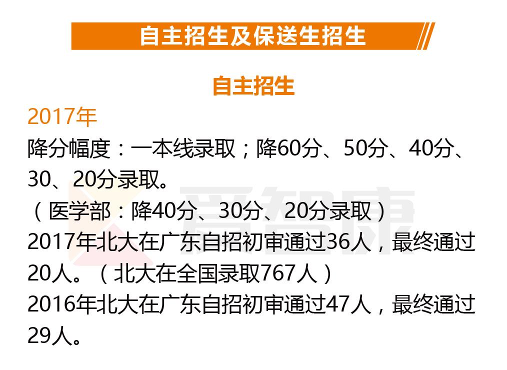 北京大学招生政策