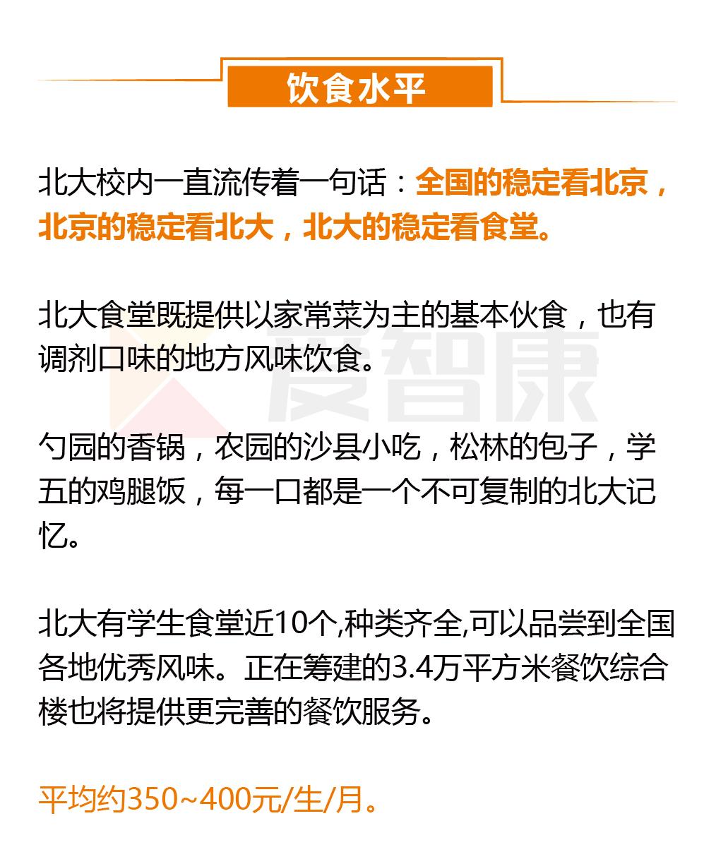 北京大学饮食水平