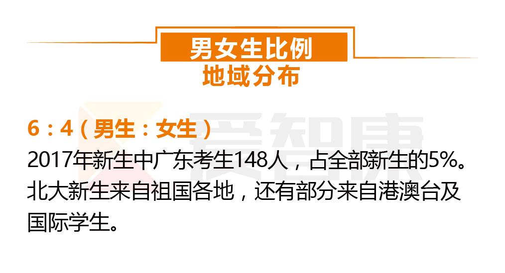 北京大学男女生比例