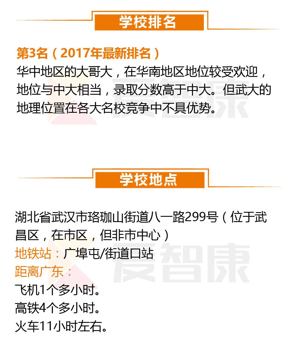 武汉大学学校排名