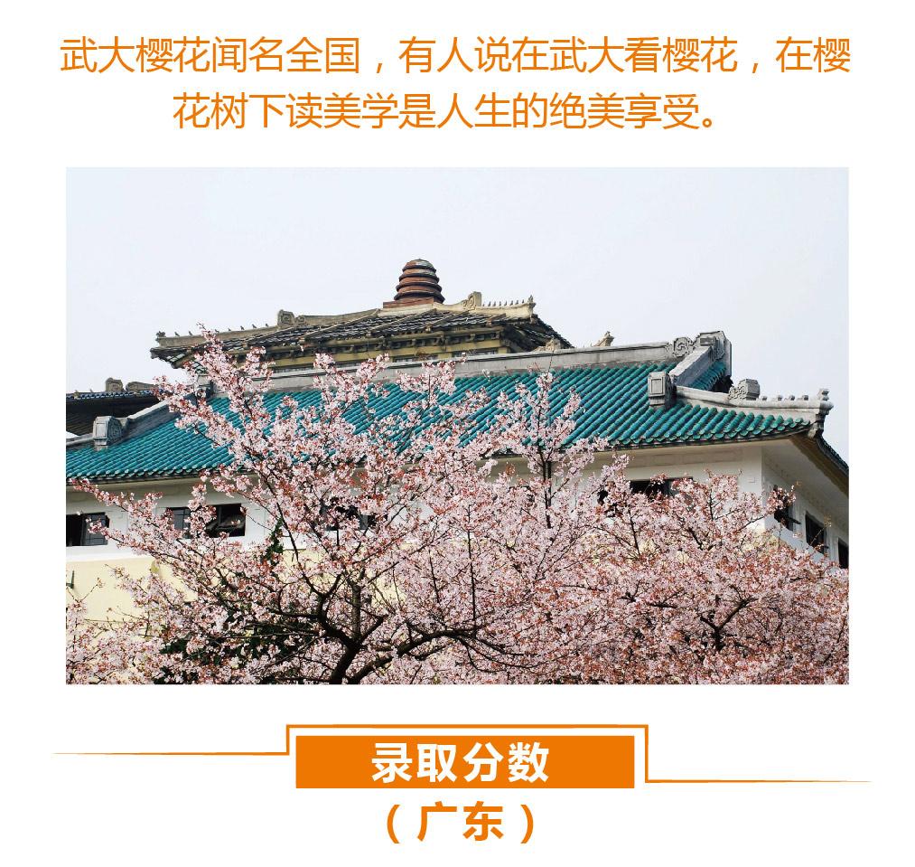 武汉大学录取分数