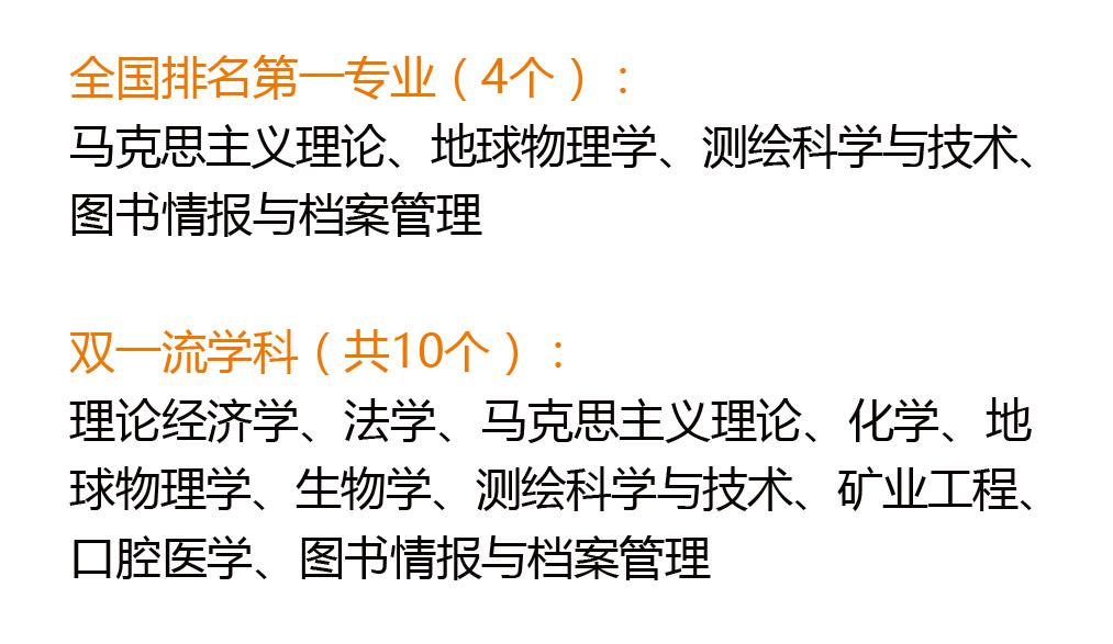 武汉大学专业排名
