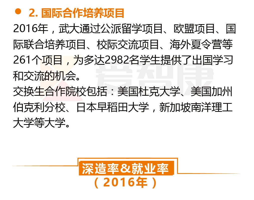 武汉大学深造率与就业率