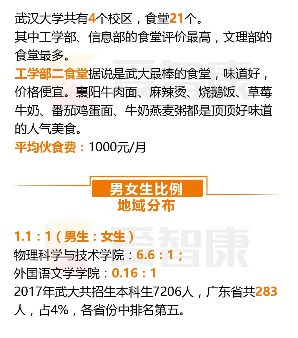 武汉大学男女生比例