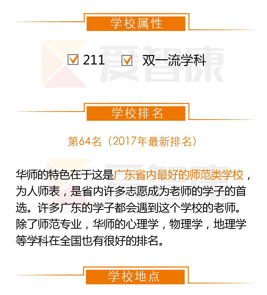 华南师范大学学校排名