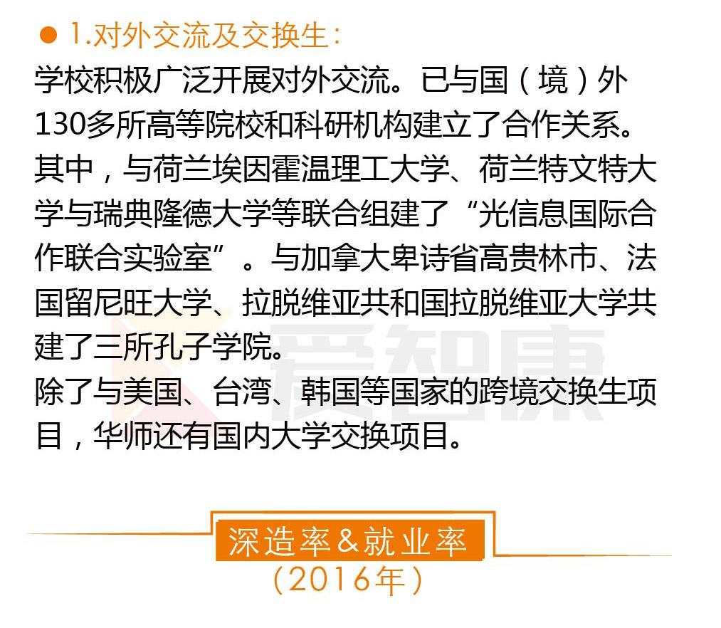 华南师范大学特色项目