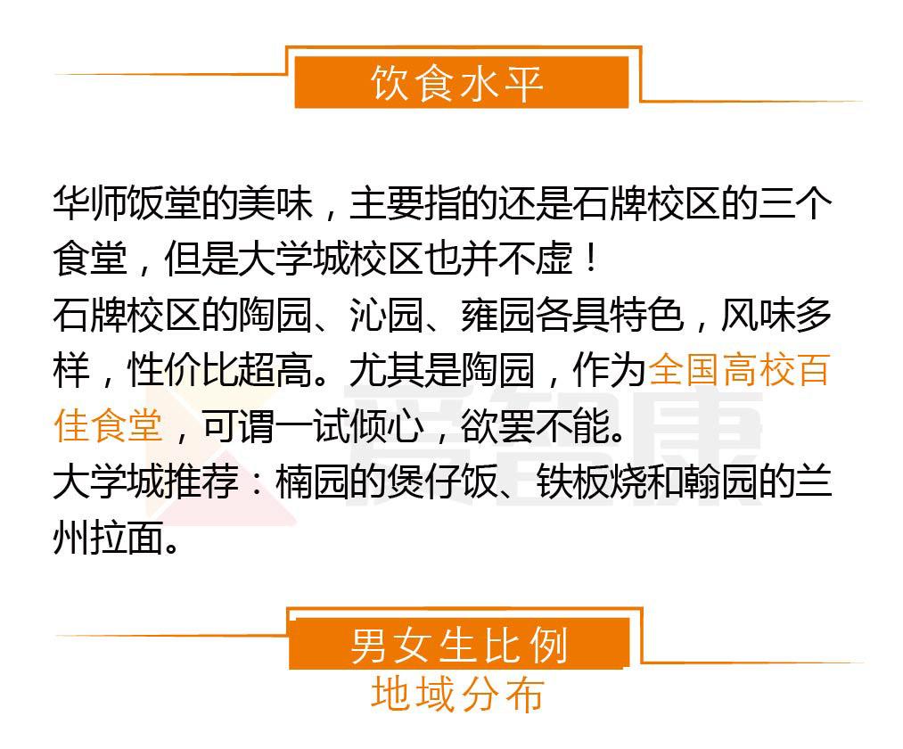 华南师范大学饮食水平