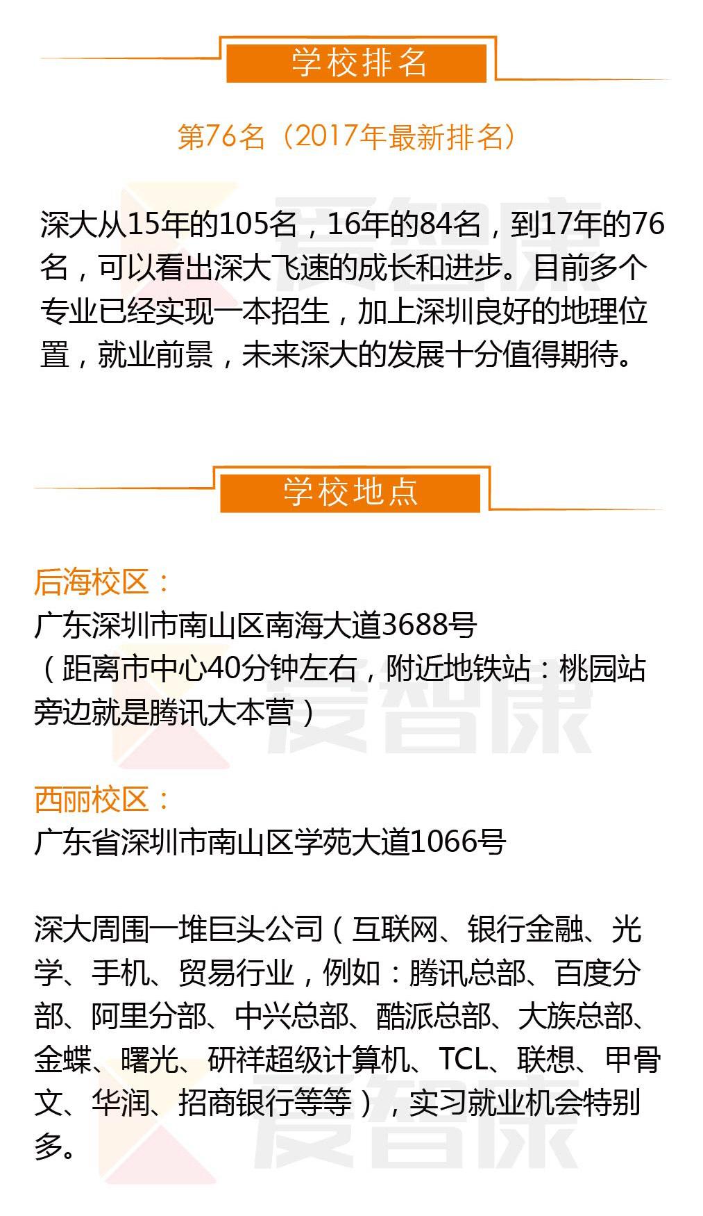 深圳大学学校地点