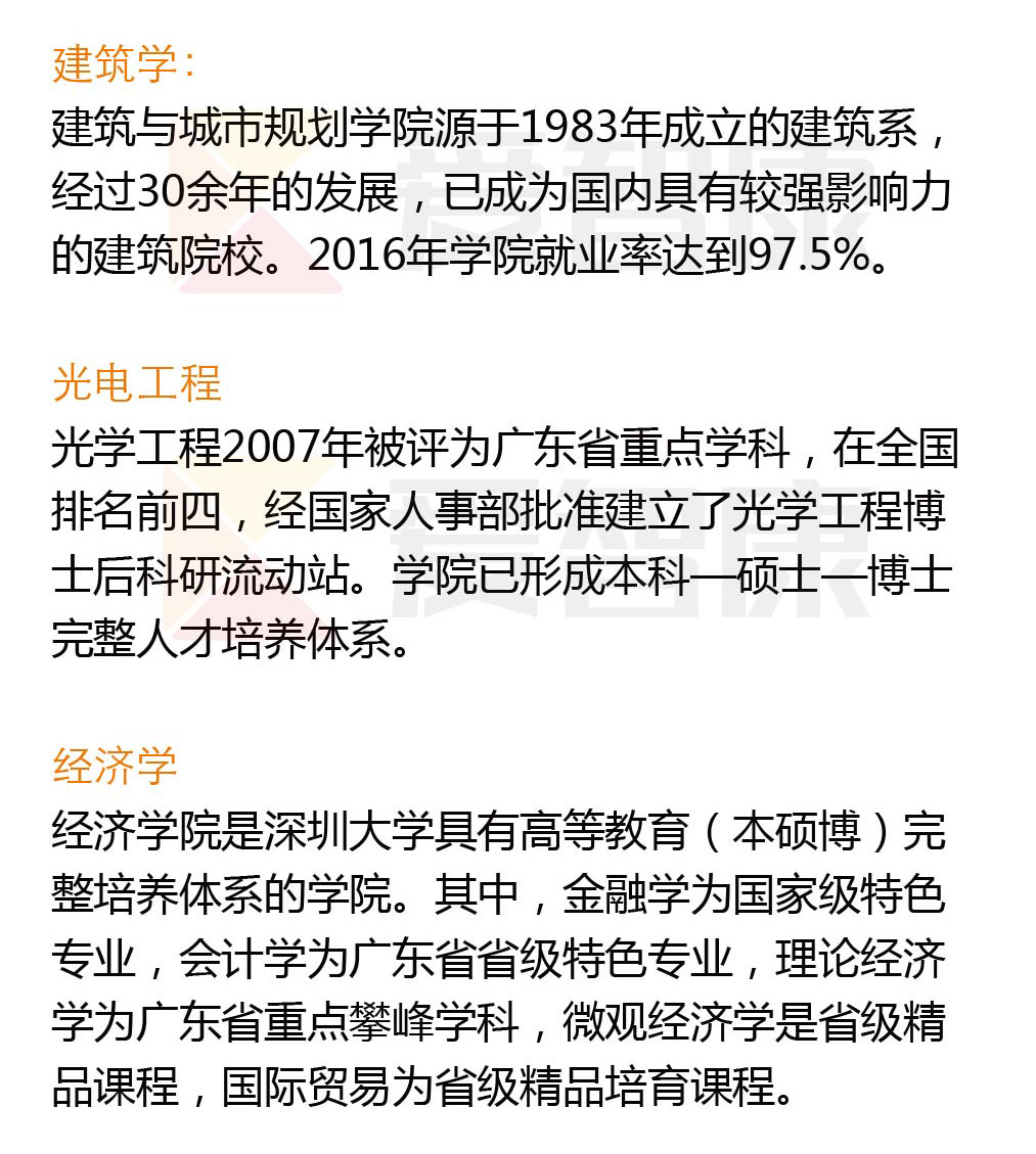 深圳大学优势学科