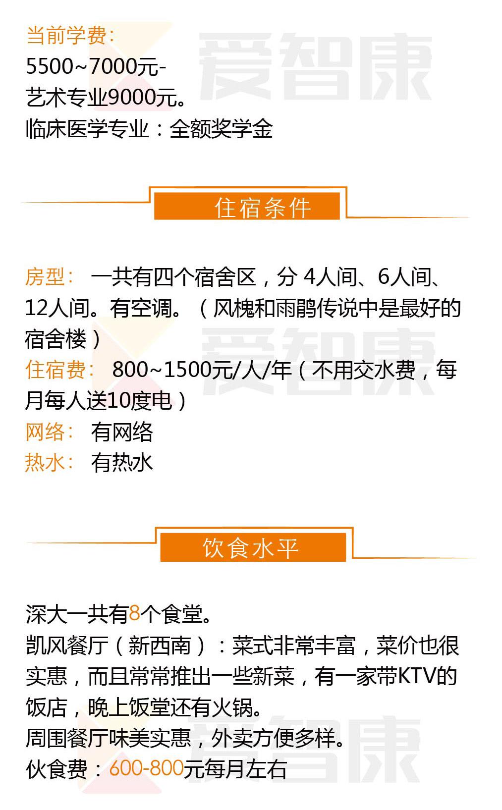 深圳大学住宿条件及饮食水平