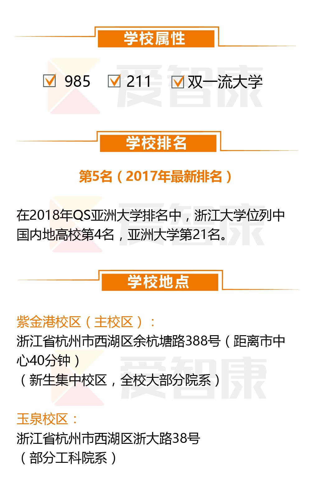 浙江大学学校排名