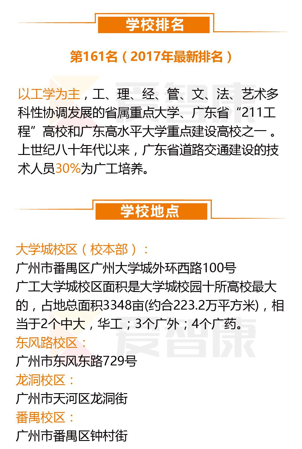 广东工业大学学校排名