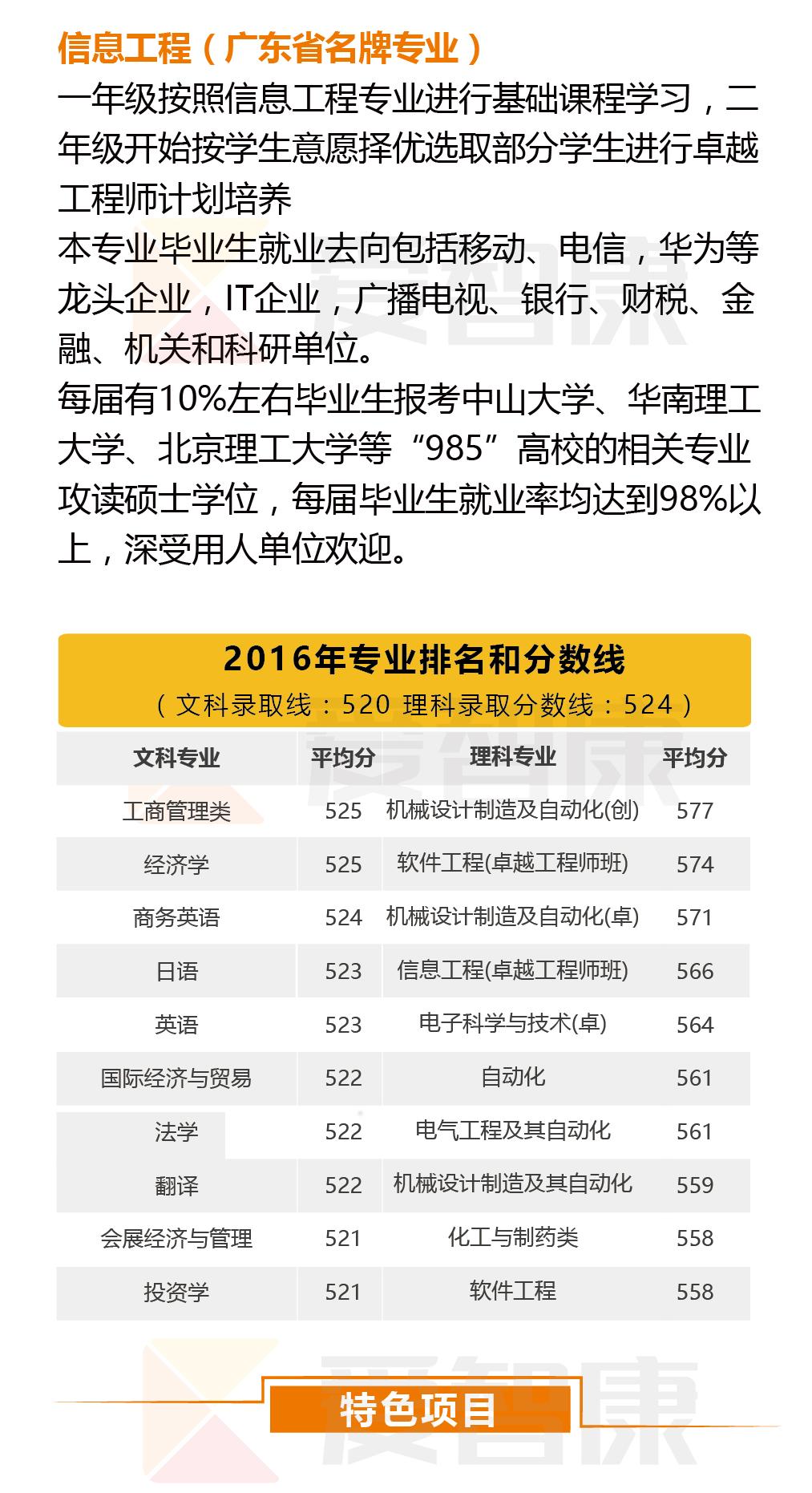 广东工业大学专业