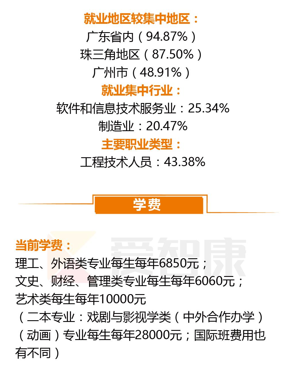 广东工业大学学费