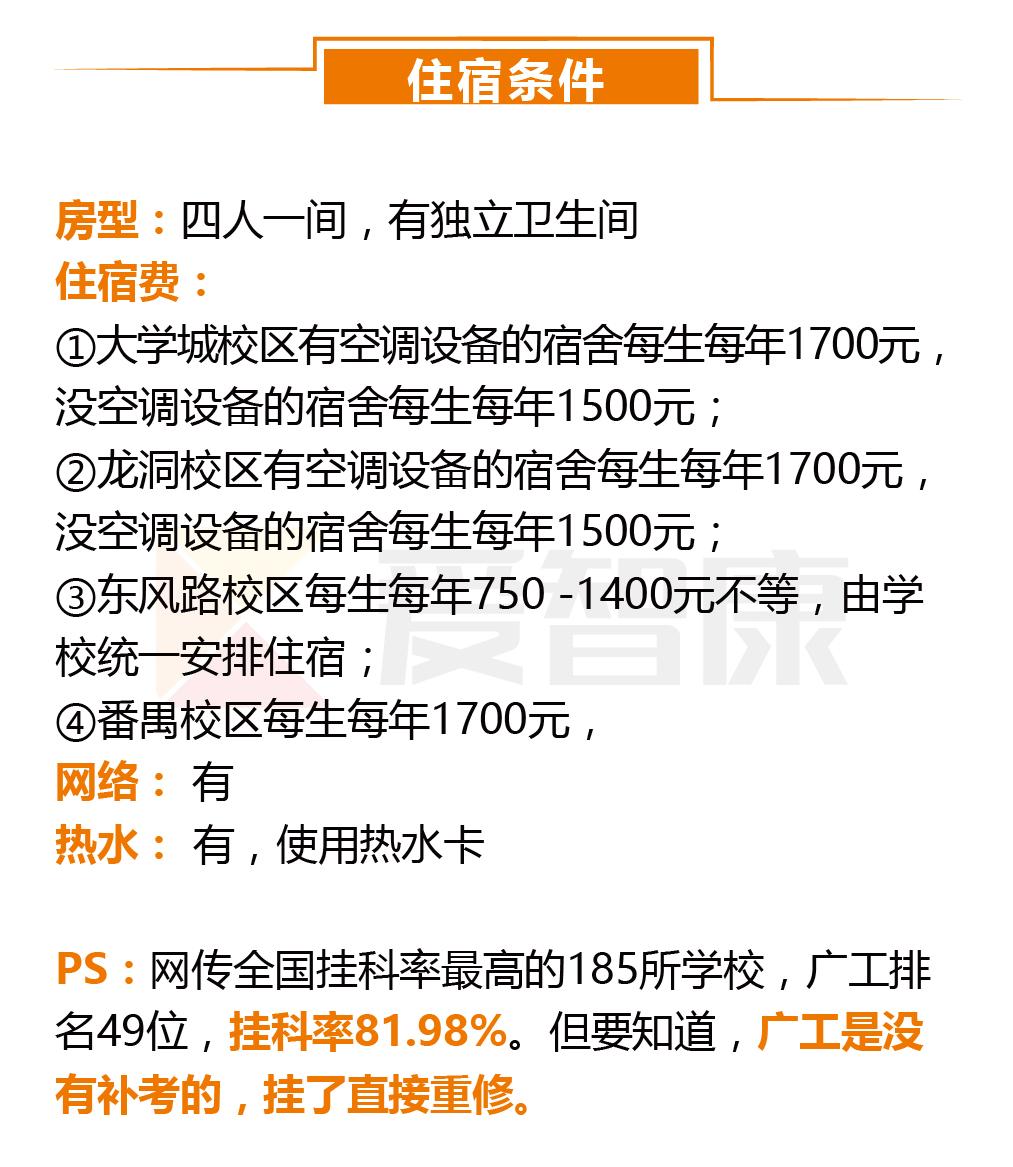 广东工业大学住宿条件
