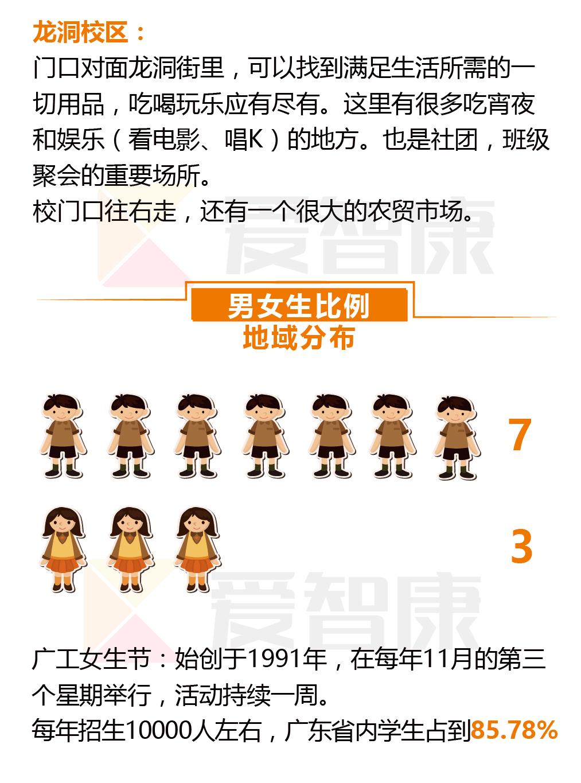 广东工业大学男女生比例