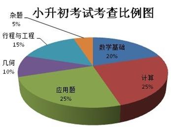 2018年杭州爱智康寒春小组课:六年级数学