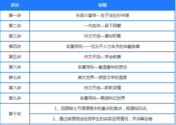 2018南京爱智康寒假8人班,初一年级语文课程,初一语文寒假课程