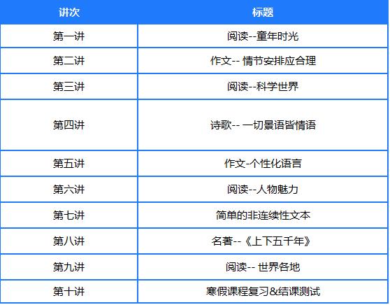 五年级语文寒假课程,南京爱智康五年级语文寒假课程,五年级语文寒假补习,五年级寒假辅导