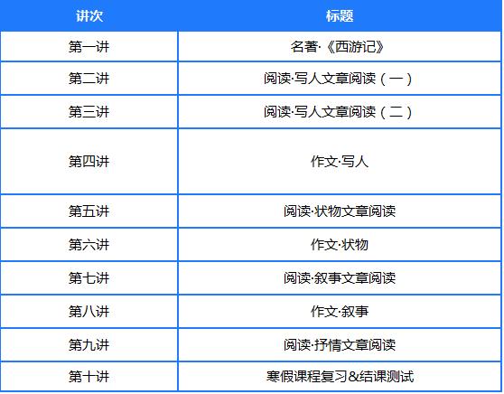 六年级语文寒假课程,南京爱智康六年级语文寒假课程,六年级语文寒假补习,六年级寒假辅导