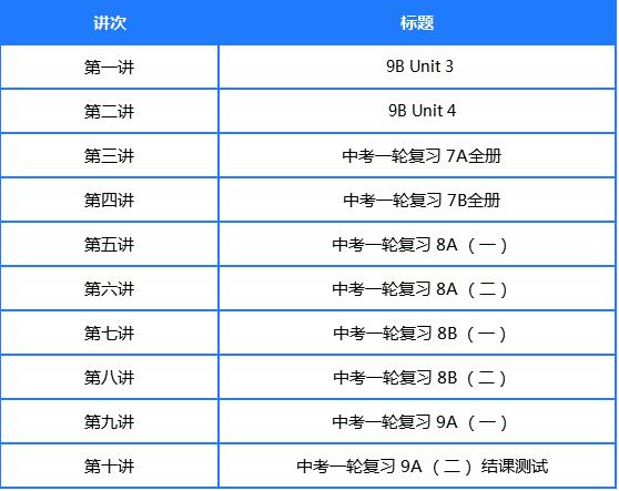 2018南京爱智康寒假8人班,初三年级英语课程,初三英语寒假课程