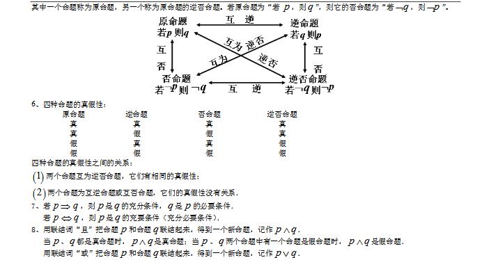 逻辑结构已经为大家整理好了,如果想了解学而思1对1课程和4-8人小组课