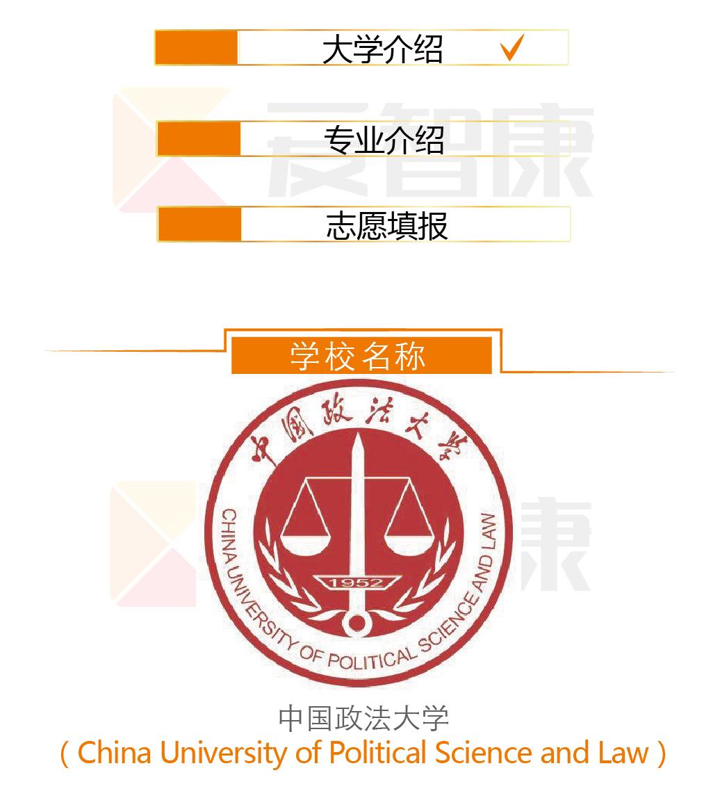 中国政法大学校徽