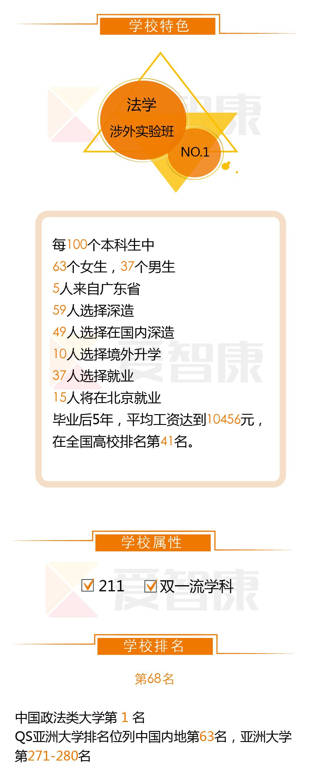 中国政法大学学校特色
